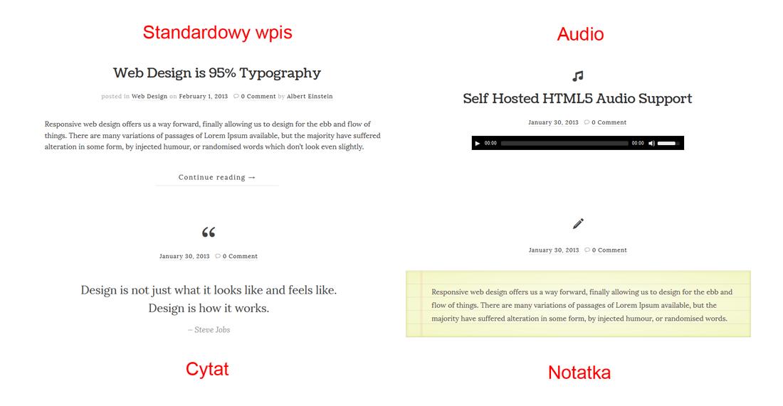 Przykładowe formatowanie wpisów